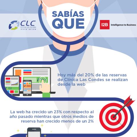 CLC Exito Reservas